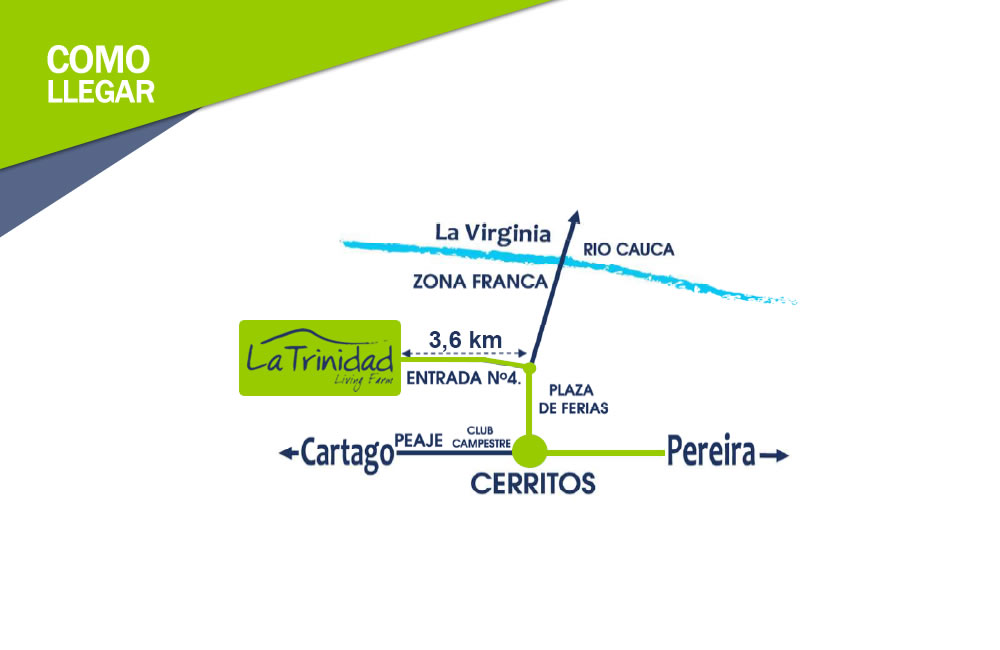 Mapa - Como Llegar - La Trinidad - LLanogrande Hills - Constructora Serving - Servicios de Ingeniería